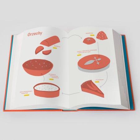 Orzechy - Sztuka gotowania. Foto: materiały prasowe.