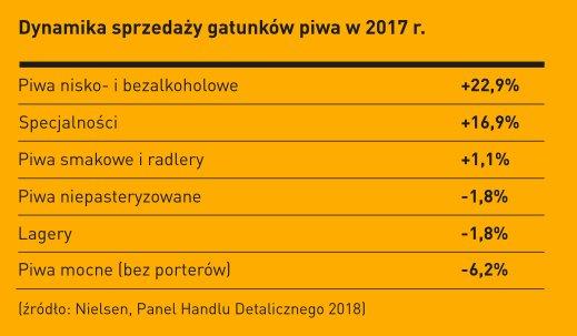 Za: Deloitte & Browary Polskie, Podsumowanie analizy wskaźników wpływu przemysłu piwowarskiego na polską gospodarkę i otoczenie.